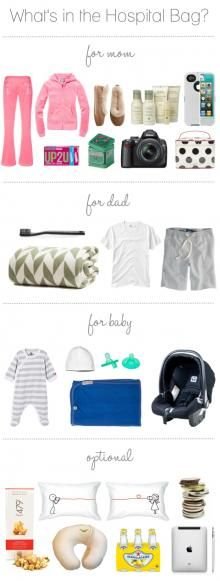 What's in the Hospital Bag? Great checklist for Mom, Dad, and Baby to pack hospital bag.