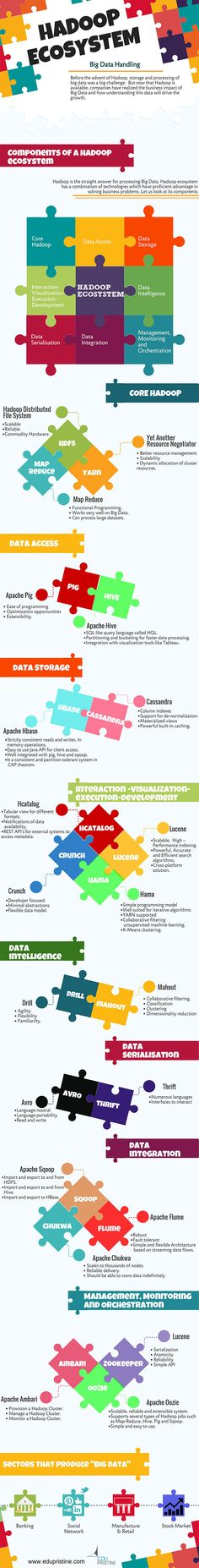 https://social-media-strategy-template.blogspot.com/ Kyvos Insights Inc - Big data Analytics with Olap on Hadoop Technology www.kyvosinsigts.com