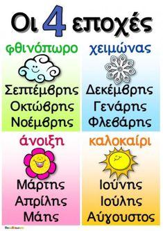 Greek Language, Speech And Language, Preschool Education, Preschool Activities, Learn Greek, Greek Alphabet, Le Mans, Nursery School, Class Decoration