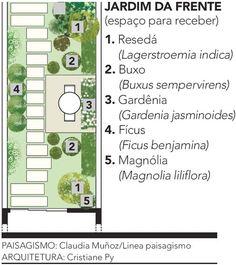 Dois jardins para um sobrado - Casa