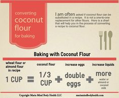 Coconut flour is unlike any other consisting of 14% coconut oil and 58% dietary fiber! The remaining 28% consists of water, protein, and carbohydrate. It gives baked goods a rich, springy texture but needs a lot more liquid than other flours, for example you only need a 1/2 cup coconut flour for about 6 eggs in a muffin recipe; therefore you end up with a high protein muffin rather than a high carb starch bomb.So here is an example of how different the recipes look to
