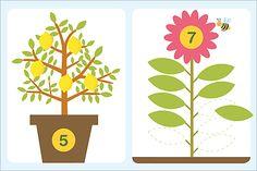 教小小孩數數兒─結實纍纍檸檬樹 - 印了玩 - 親子就醬玩