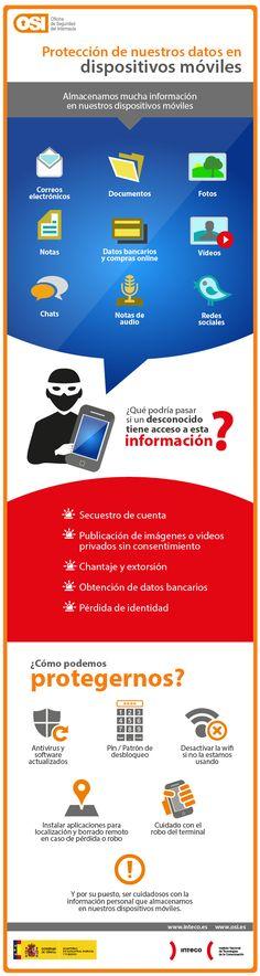 Protección de nuestros datos en dispositivos móviles