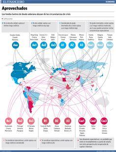 ¿Qué son los fondos buitre? ¿Por qué se quieren 'devorar' a Argentina? (2) 16/07/2014
