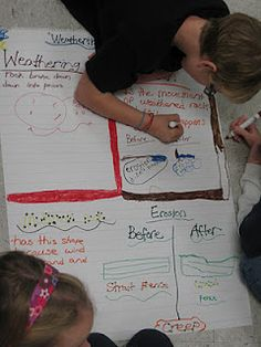 weathering and erosion activity