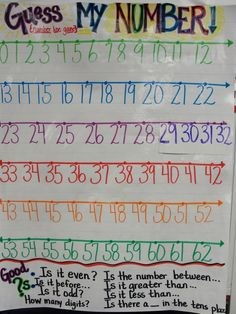 Guess my number? number line game-  Amy Lemons from Step into Second Grade came up with this.  Great idea!