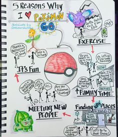 Sketch Notes, All Pokemon, Catch Em All, Letting Go, Bullet Journal, Let It Be, High School, Fun, Anime