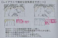 CPUTON 演出メモ (@cputon) | Twitter Manga Tutorial, Art Story, Japan Design, Environment Design, Manga Drawing, Studio Ghibli, Storyboard, Game Art, Art Reference