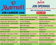 10 Best Job Images Job Good Paying Jobs Self Employed Jobs