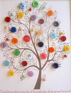 Creative DIY Crafts with Buttons Button Tree crafts work An Idea for a decorative family tree each button a family member. Diy And Crafts, Craft Projects, Crafts For Kids, Arts And Crafts, Paper Crafts, Craft Ideas, July Crafts, Patriotic Crafts, Decorating Ideas