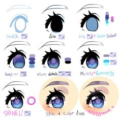 Beginner's Anime-eye tutorial using SAI by KittyCouch
