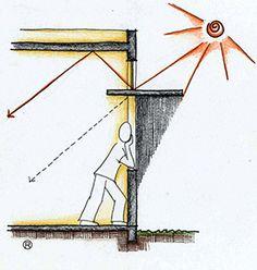 Os elementos externos de proteção solar podem ser horizontais ou verticais, ou uma combinação dos dois. Estes elementos podem ser fixos ou móveis, onde a proteção solar fixa exige um projeto muito mais criterioso em relação às trajetórias solares para garantir sua eficiência. Sombreamento com vegetação: A vegetação pode ser utilizada como um eficiente elemento …