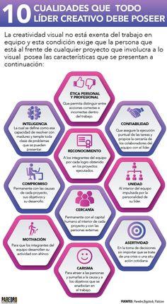10 cualidades de un líder creativo, tips para el crecimiento y desarrollo profesional