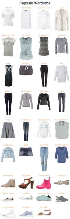 020 - Capsule wardrobe : mode in verandering - Desiree Castelijn founder of the Dutch Trends & Lifestyle blog Trendbubbles.nl
