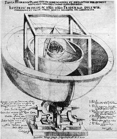 Kepler's Universe Theory