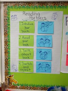 [DISCOVER]=> This particular object For Survival Urban appears to be entirely amazing, have to remember this the very next time I have a chunk of money saved. Readers Workshop Kindergarten, Kindergarten Anchor Charts, Reading Workshop, Kindergarten Reading, Teaching Reading, Guided Reading, Teaching Ideas, Lucy Calkins First Grade, Lucy Calkins Reading