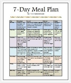FREE 7 Day Real Food Meal Plan Paleo Gluten Free Diet