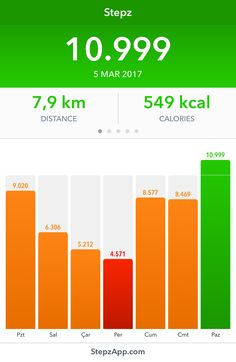 I've walked 10.999 steps with my Stepz App!
