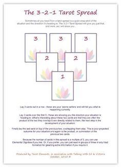 Quick Answers From The Tarot With The 3-2-1 Tarot Spread Tarot Elements