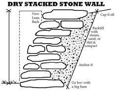 how to build a dry stone wall에 대한 이미지 검색결과