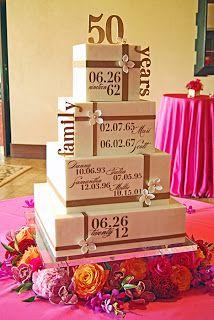 A great idea for a anniversary cake. wedding date, birthdates etc