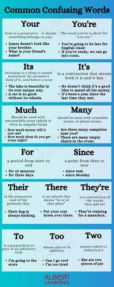 Improve English Grammar, English Grammar Rules, Teaching English Grammar, English Grammar Worksheets, English Vocabulary Words, Learn English Words, English Language Learning, English Reading, English Writing