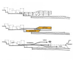 yokohama port terminal diagram - Google Search