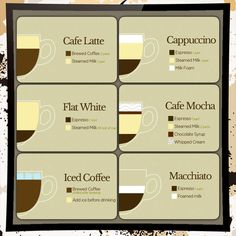 Coffee coffeee my fave my fave my fave