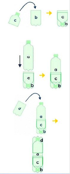 como hacer muebles con botellas plasticas - Buscar con Google