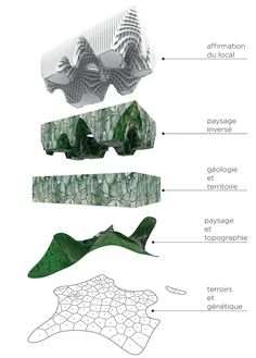 Super structure which will grow a skin fa ade biomimicry for Architecture du paysage