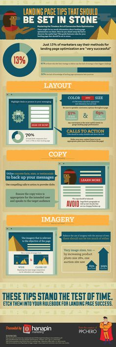Conversion Rate Optimization Landing Page Tips #Infographic