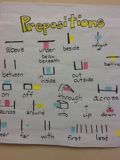 THE AND OUTS INS OF PREPOSITIONS