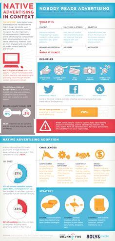Native adverteren, wat is het, hoe werkt het en wat is de toekomst? - #infographic #socialmedia
