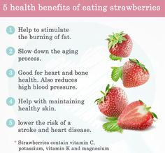 Five Health Benefits of Strawberries...