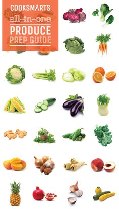 How to Prep Veggies Quickly and Easily by cooksmart: Click on the fruits and vegetables below to be taken to a library of how-to videos and recipes to help you learn the best way to enjoy them in your life. Healthy has never been so easy (and so fun!). #Cooking_Techniques #Vegetable_Prep
