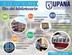 Línea del tiempo Biblioteca Upana