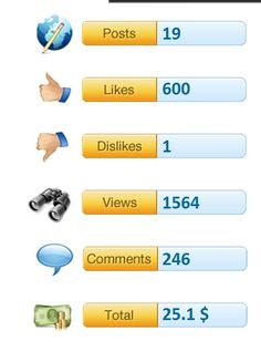 Bubblews stats: 19 posts, got paid over $25.