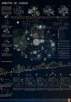 ÁMBITOS DE CIUDAD; análisis urbano. | Flickr - Photo Sharing! Famous Architecture, Architecture Panel, Architecture Graphics, Architecture Portfolio, Architecture Details, Project Presentation, Presentation Design, Photoshop, Planer Layout