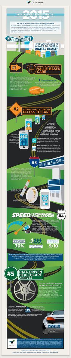 Validic_Digital_Health-Infographic