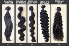 Length guidelines for extensions