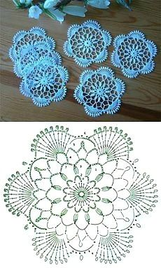 Crochet Knitting - Bordando con Aguja mágica Gorro a . Crochet Knitting - Bordando con Aguja mágica Gorro a con trenzas de hojas y flor en punto tunecino Crochet Circles, Crochet Flower Patterns, Crochet Mandala, Crochet Squares, Crochet Designs, Crochet Flowers, Lace Flowers, Wedding Flowers, Crochet Tablecloth