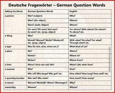 german pronouns chart google search german pinterest charts and search. Black Bedroom Furniture Sets. Home Design Ideas