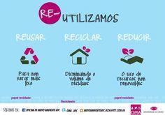 Universidade da Coruña: Campaña de reciclaxe