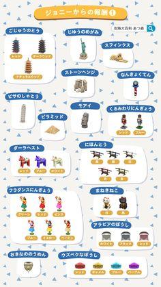Animal Crossing Guide, Character Modeling, Game Design, Twitter, Art Boards, Animal Design, Kawaii Drawings, Animal Crossing Characters, Gaming