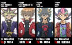 Tags: Yu-Gi-Oh!, Yu-Gi-Oh 5Ds, Yu-Gi-Oh! GX, Yusei Fudo, Juudai Yuuki, Yu-Gi-Oh! ZEXAL, Studio Gallop, Yuma Tsukumo, Yu-Gi-Oh! Duel Monsters...