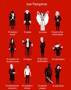 Clasificación de los vampiros #infografia