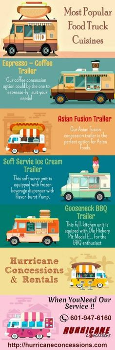 Custom Mobile Kitchens and BBQ Concession Trailers