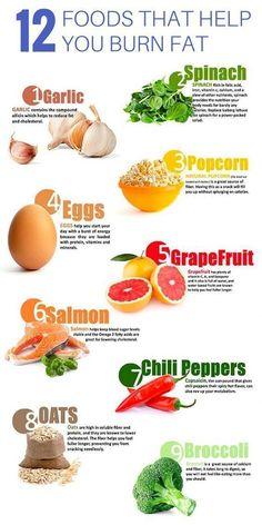 Burn Fat - Foods - Foods for Burn Fat