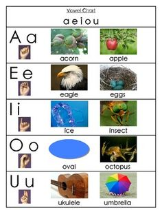 "(FREE) This vowel chart accompanies the ""Vowel Sound Samba"" slide show and includes a photo for each vowel sound in the song (long and short). chart, Vowel Chart (From ""Vowel Sound Samba"") Teaching Phonics, Kindergarten Literacy, Early Literacy, Teaching Reading, Fun Learning, Guided Reading, Phonics Words, Alphabet Activities, Teaching"