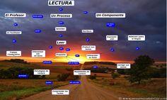 Resultados de la búsqueda de imágenes: mapa conceptual de la lectura - : Yahoo Search